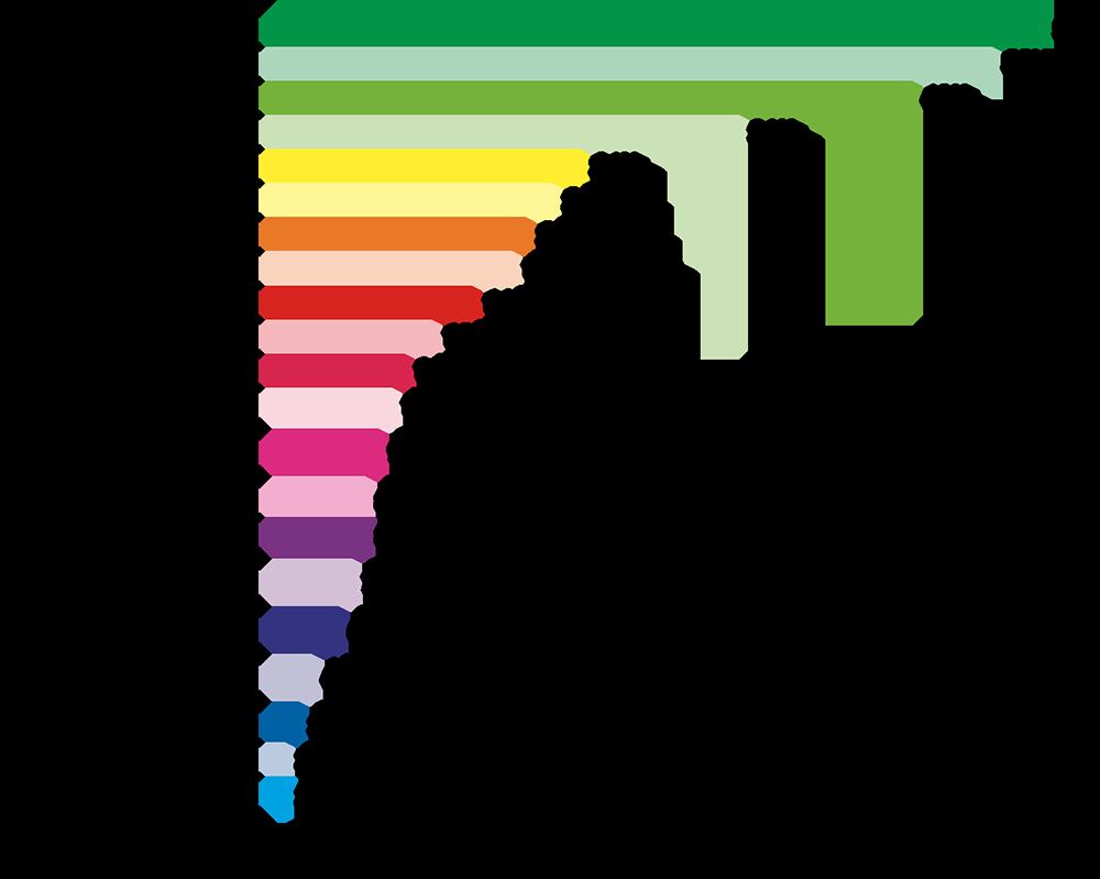 fastighet_graf_1