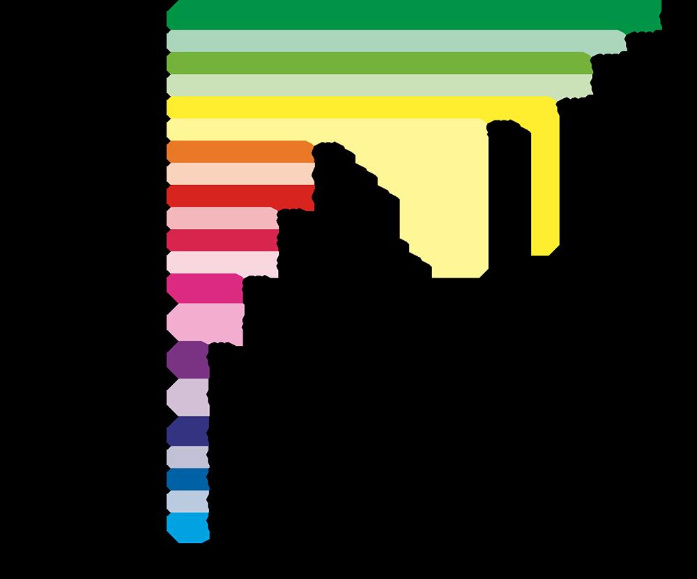 fastighet_graf_2